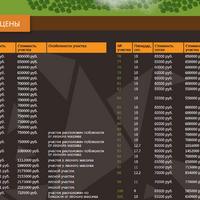Вывод дополнительной информации по объектам в виде таблицы